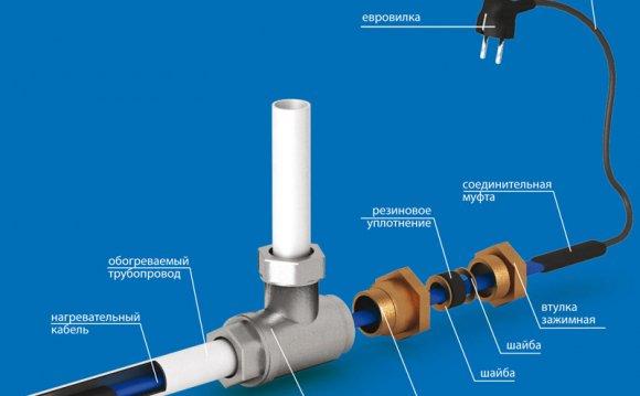 Схема трубы с кабелем