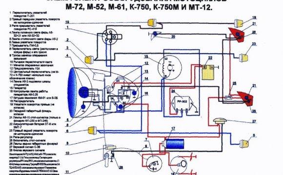 Цветная схема мотоциклов М-72